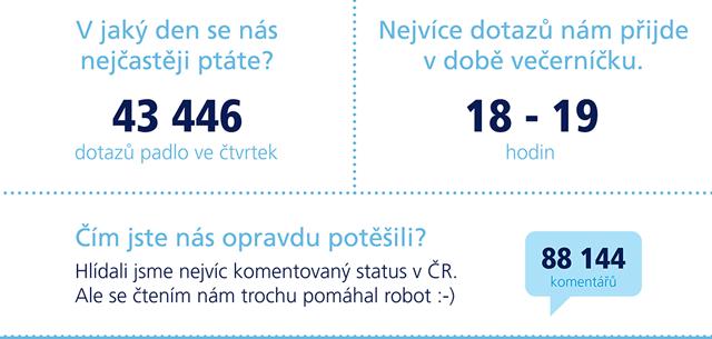infografika-O2-Guru-06-HIRES_05
