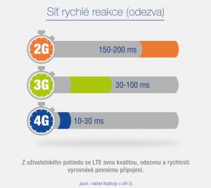 141003-O2-infografika-odezva