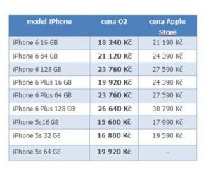 ceny iPhones