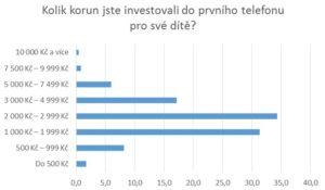 statistika2