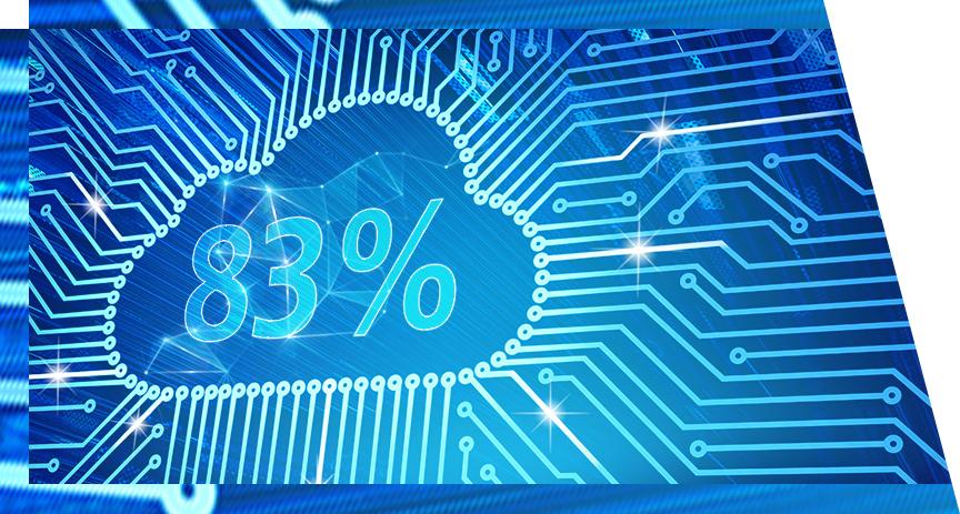83 % podnikového IT bude do roku 2020 v cloudu