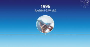 Cesta do pravěku: Spuštění GSM sítě, první véčko a pěkně těžký smarphone